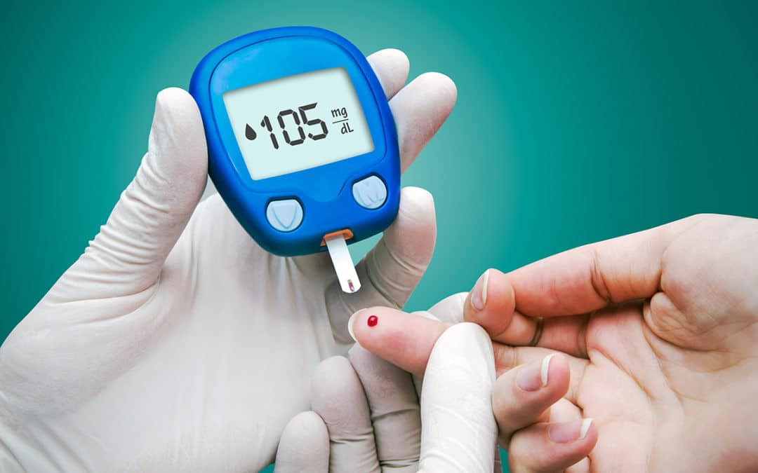 Take the quiz: Am I at risk for type 2 diabetes?