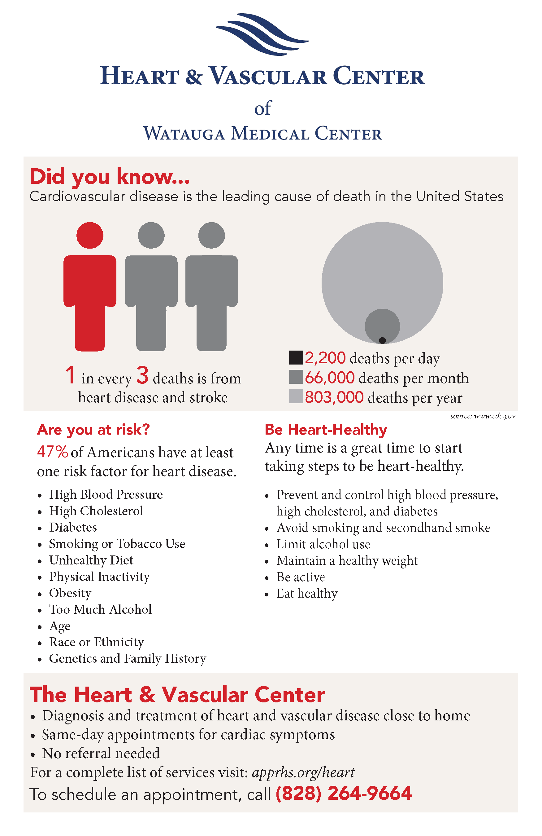Heart_Health_Infographic