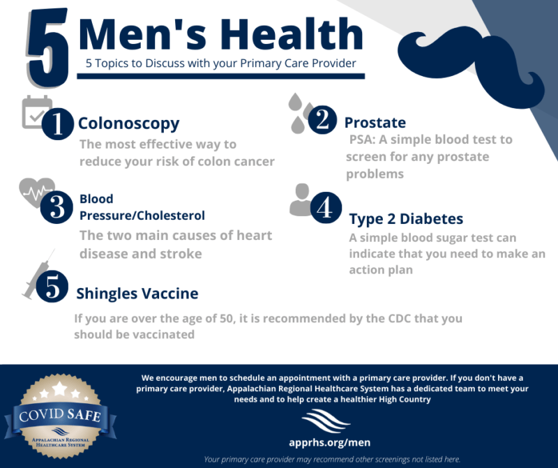 Infographic: Men's Health