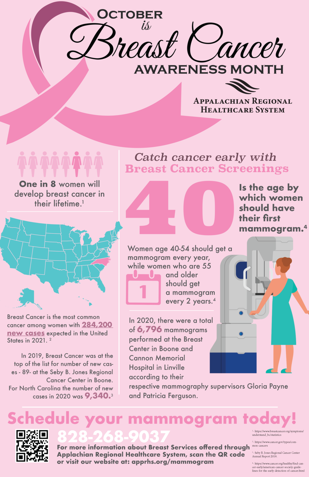 2021 Breast Cancer Infographic
