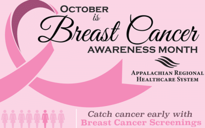 Breast Cancer Awareness Infographic [Printable Poster]